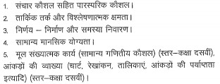 Delhi Police MTS Syllabus in Hindi 1