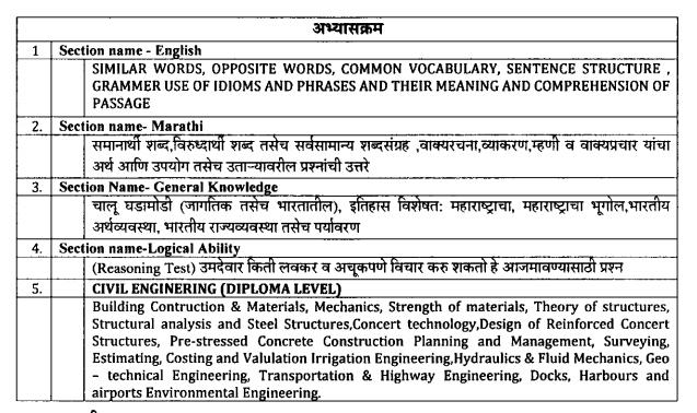 Maharashtra WRD JE Syllabus 2019