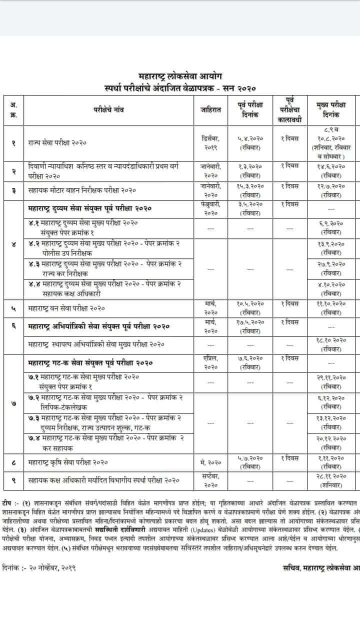 MPSC Time Table 2020